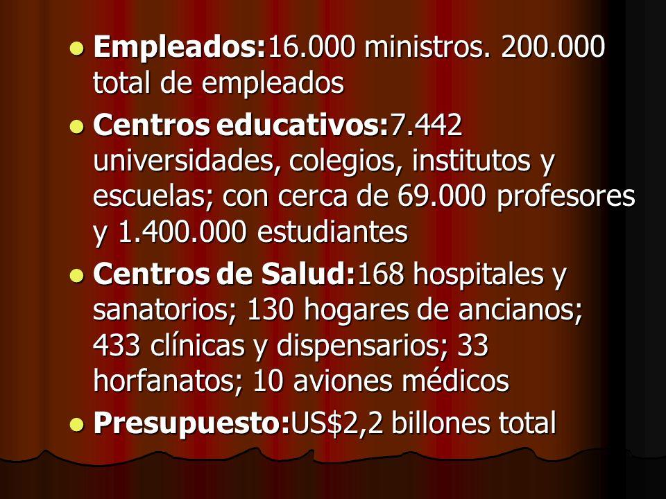 Empleados:16.000 ministros. 200.000 total de empleados Empleados:16.000 ministros. 200.000 total de empleados Centros educativos:7.442 universidades,
