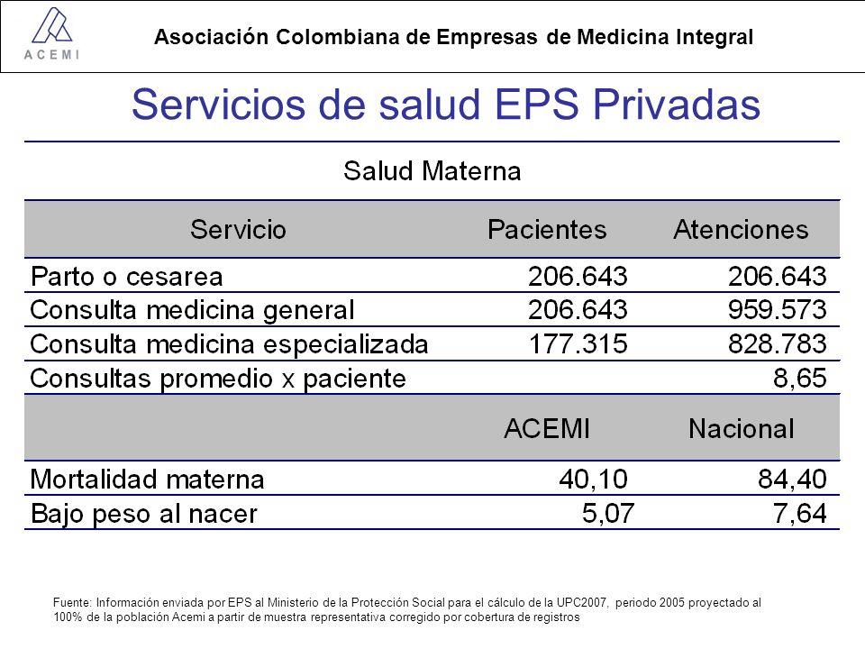 Asociación Colombiana de Empresas de Medicina Integral Servicios de salud EPS Privadas Fuente: Información enviada por EPS al Ministerio de la Protección Social para el cálculo de la UPC2007, periodo 2005 proyectado al 100% de la población Acemi a partir de muestra representativa corregido por cobertura de registros