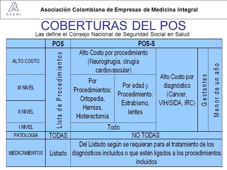 Asociación Colombiana de Empresas de Medicina Integral COBERTURAS DEL POS Las define el Consejo Nacional de Seguridad Social en Salud