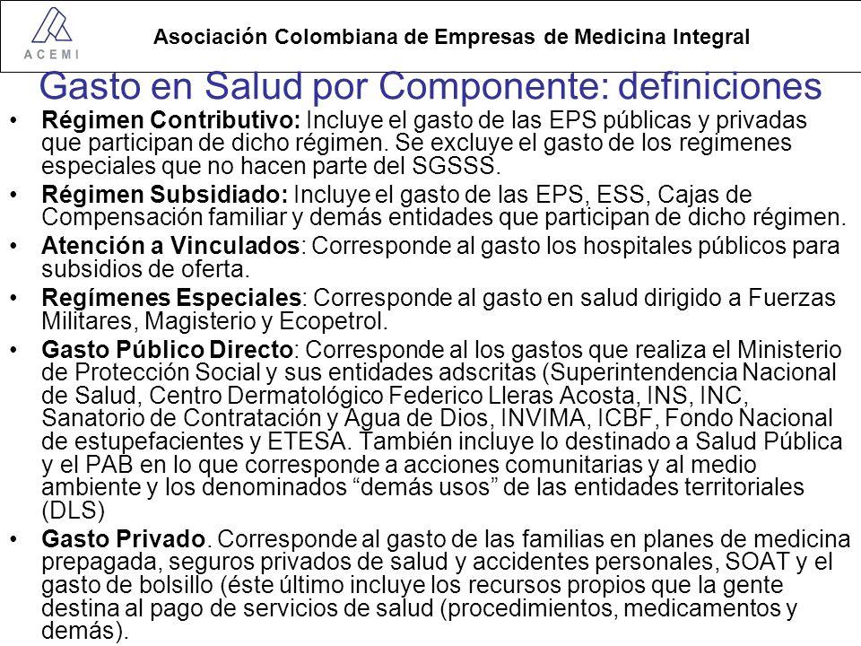 Asociación Colombiana de Empresas de Medicina Integral Gasto en Salud por Componente: definiciones Régimen Contributivo: Incluye el gasto de las EPS públicas y privadas que participan de dicho régimen.
