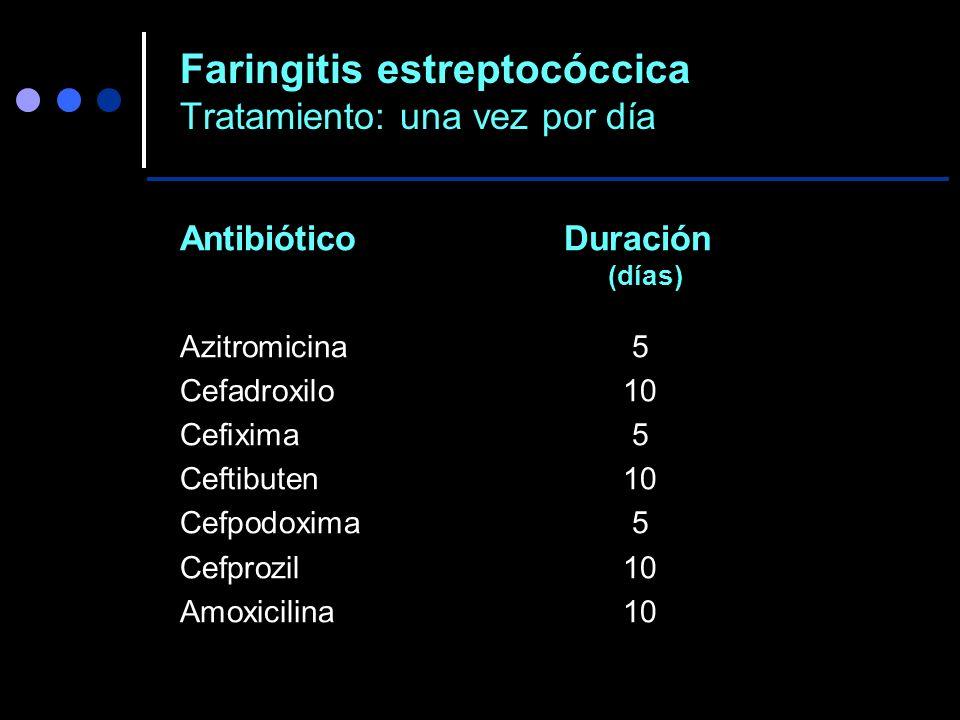 Penicilina cada 8 horas vs D.U. diaria Am J Dis. 1989;143:153 RegimenFallos Penicilina V cada 8 horas6/76 (8%) Penicilina V cada 24 horas16/74 (22%)