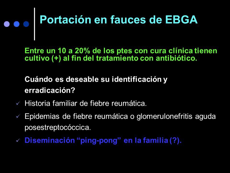 Resistencia de S. pyogenes a Eritromicina y consumo de macrólidos en niños argentinos Porcentaje de resistencia / millones de unidades Lopardo H, et a