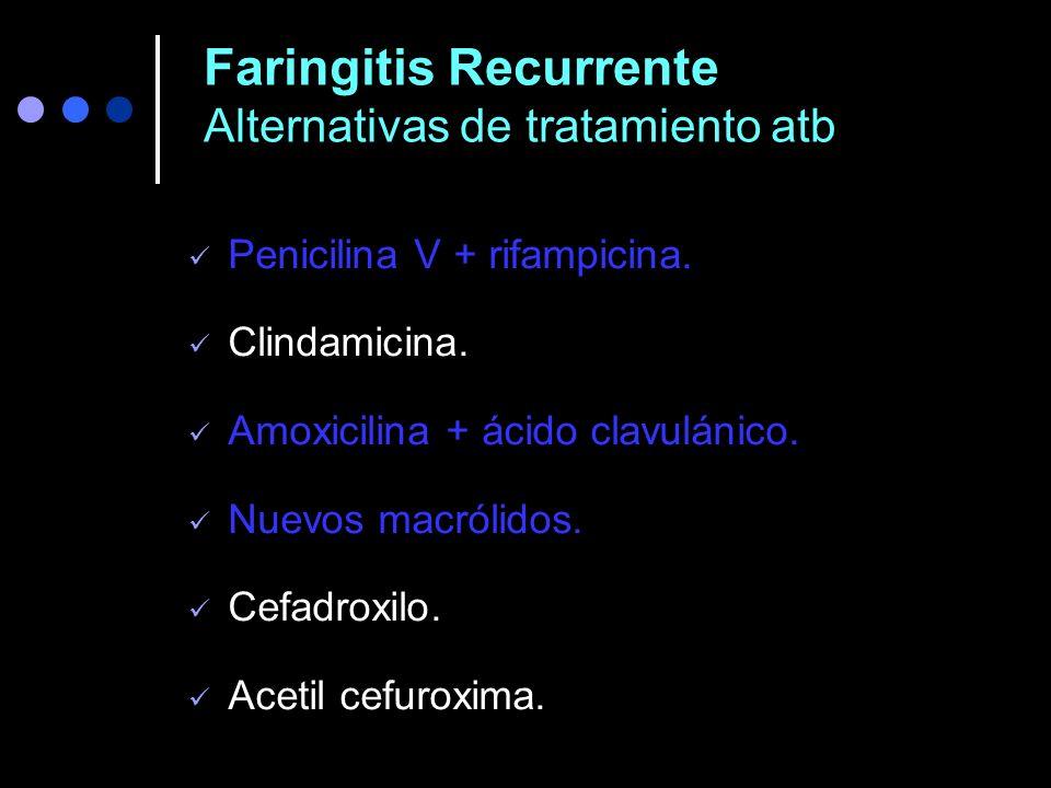 Faringitis estreptocóccica recurrente Causas Concentración insuficiente de penicilina: Compliance pobre. Inactivación por beta lactamasas. Nueva infec