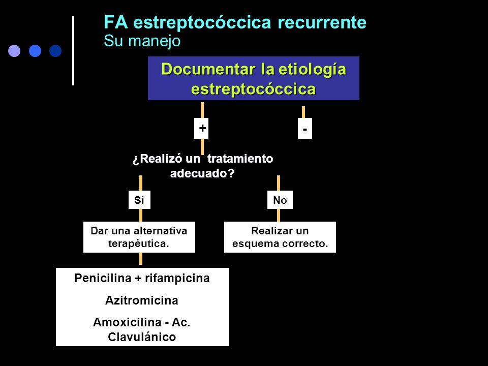 Faringitis Recurrente Alternativas de tratamiento atb Penicilina V + rifampicina. Clindamicina. Amoxicilina + ácido clavulánico. Nuevos macrólidos. Ce