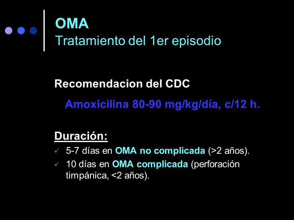 OMA Complicaciones y secuelas Intratemporales Intracraniales * Pérdida de audición * Meningitis * Perforación de MT * Absceso cerebral * OMA crónica s