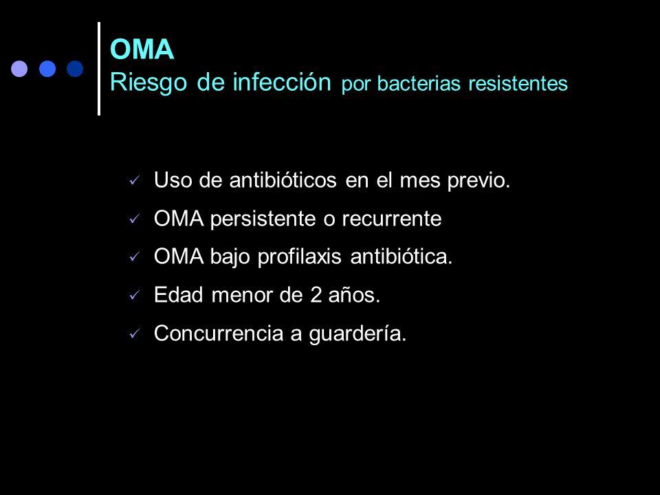 OMA Tratamiento del 1er episodio Recomendacion del CDC Amoxicilina 80-90 mg/kg/día, c/12 h. Duración: 5-7 días en OMA no complicada (>2 años). 10 días