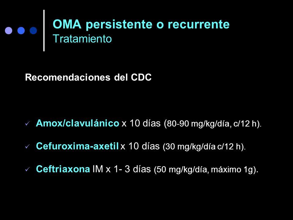 OMA Riesgo de infección por bacterias resistentes Uso de antibióticos en el mes previo. OMA persistente o recurrente OMA bajo profilaxis antibiótica.