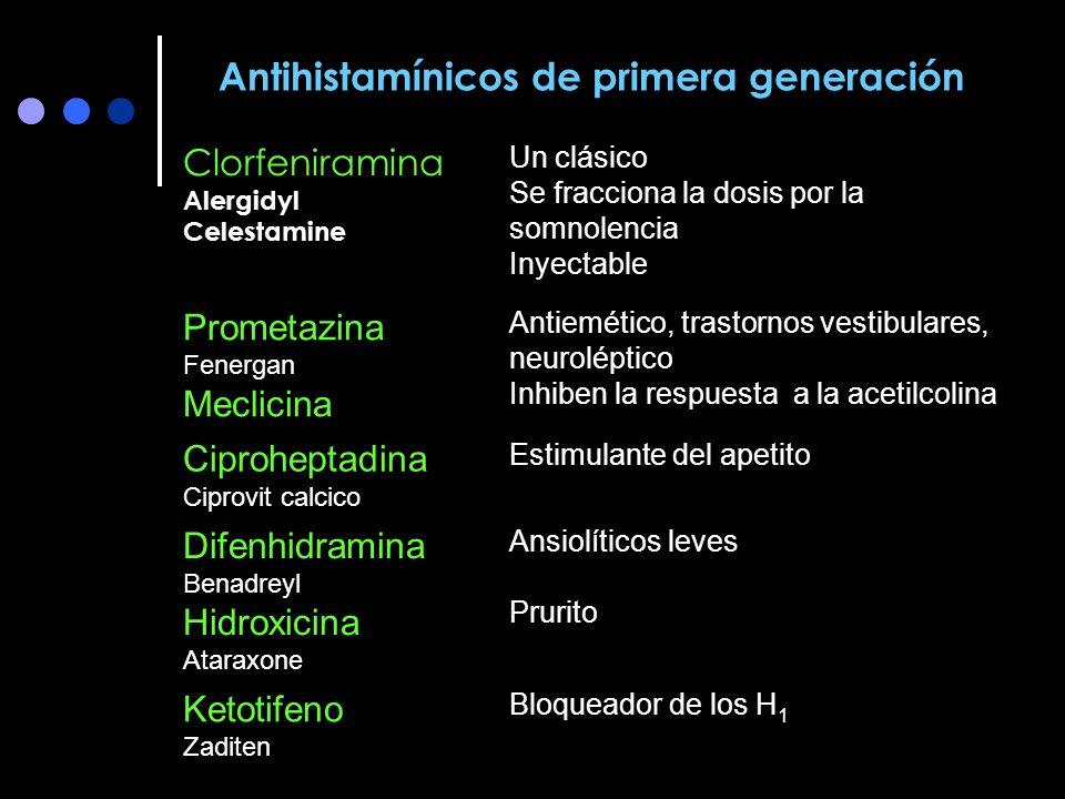ANTIHISTAMÍNICOS Antagonismo Competitivo Es más efectivo cuando se administra en forma profiláctica, ya que impiden la acción de la histamina. No revi