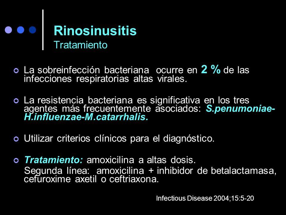 Sinusitis Complicaciones Empiema subdural Absceso cerebral Meningitis Trombosis de senos venosos intracraneales Osteomielitis Celulitis orbitaria Bron