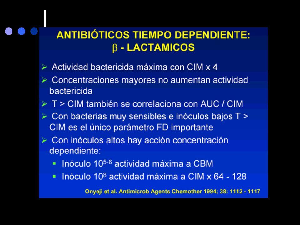 Resistencia a los cocos G+: Streptococcus pneumoniae Pneumococo Resistente a Penicilina: Resistencia intermedia CIM: 0.1 a 1ug/ml Resistencia elevada