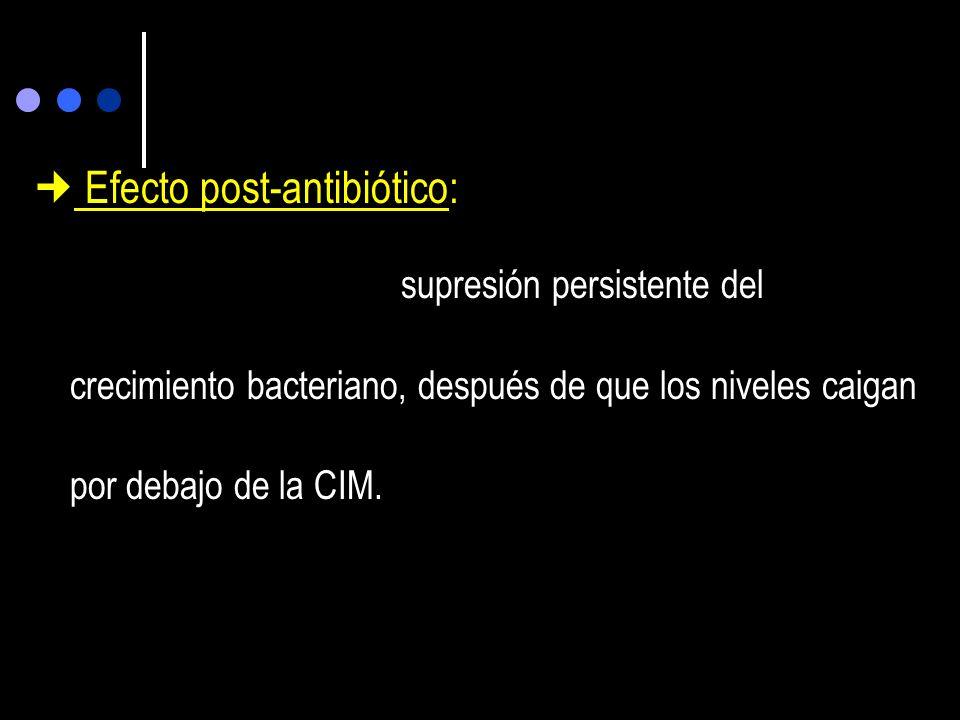 Otras propiedades farmacodinámicas: Efecto post-antibiótico. Efecto leucocitario post-antibiótico. Muerte dependiente de concentración. Muerte dependi