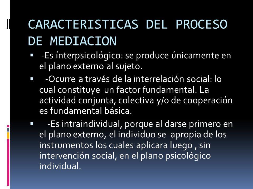 CARACTERISTICAS DEL PROCESO DE MEDIACION -Es ínterpsicológico: se produce únicamente en el plano externo al sujeto. -Ocurre a través de la interrelaci