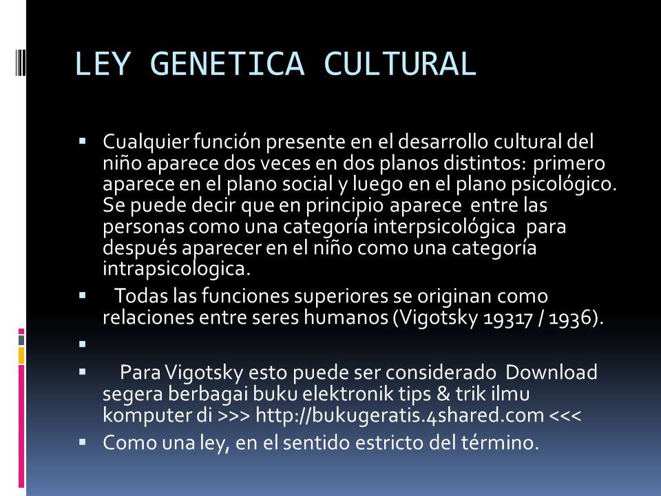 LEY GENETICA CULTURAL Cualquier función presente en el desarrollo cultural del niño aparece dos veces en dos planos distintos: primero aparece en el p