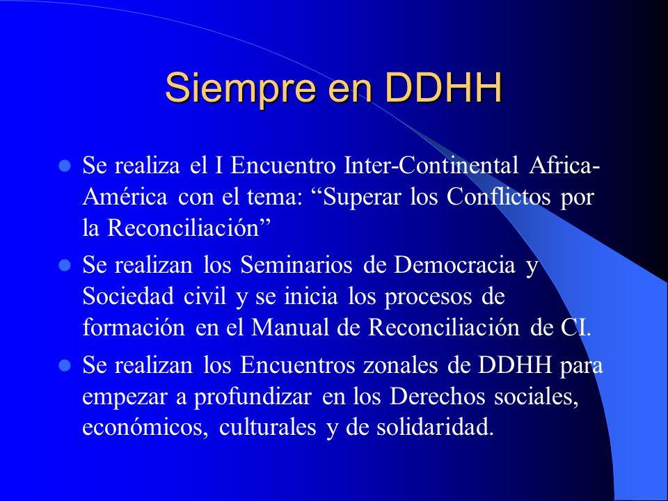 Realizaciones pastorales Derechos Humanos: o A partir de Santo Domingo, se inicia la Pastoral de los Derechos Humanos.