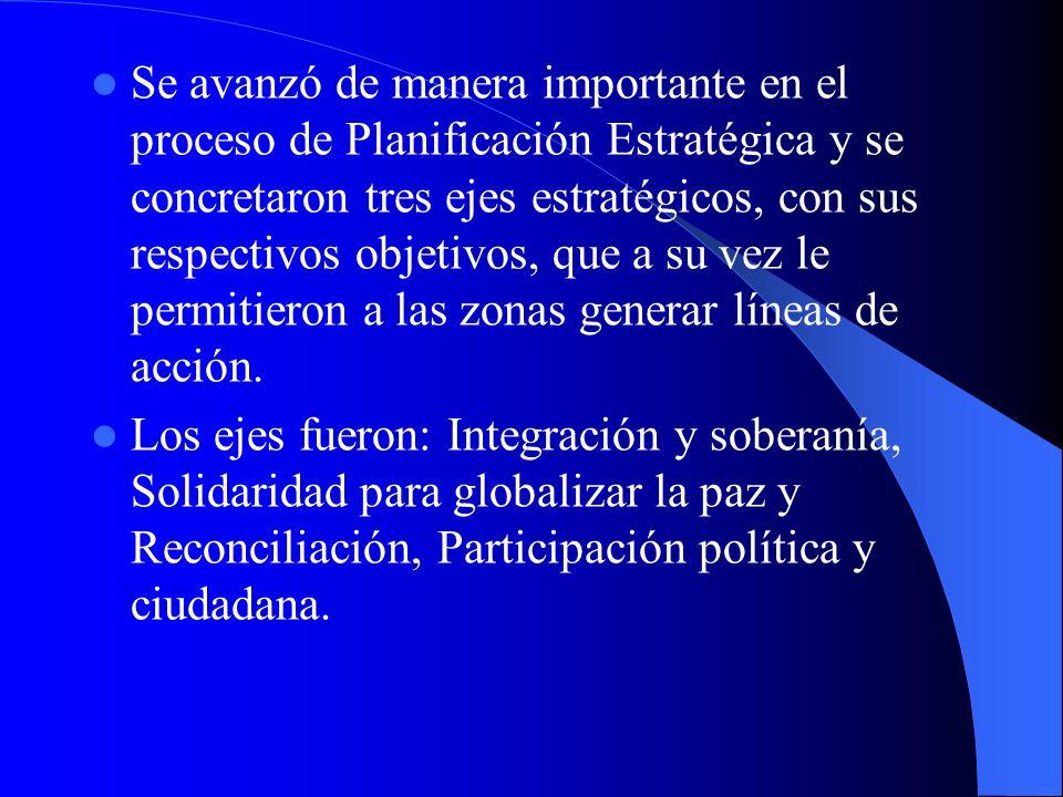 XV CONGRESO DE CARITAS DE AL Y C. y II CONTINENTAL DE PASTORAL SOCIAL-CARITAS MEXICO. MARZO 2003.