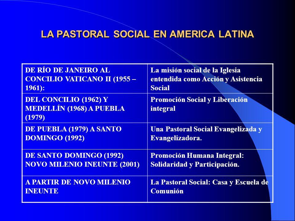 Proyecciones: Lo principal será darle seguimiento al proceso de Iglesia en América para la Pastoral Social-Caritas en un profundo diálogo y respeto con todos los involucrados.