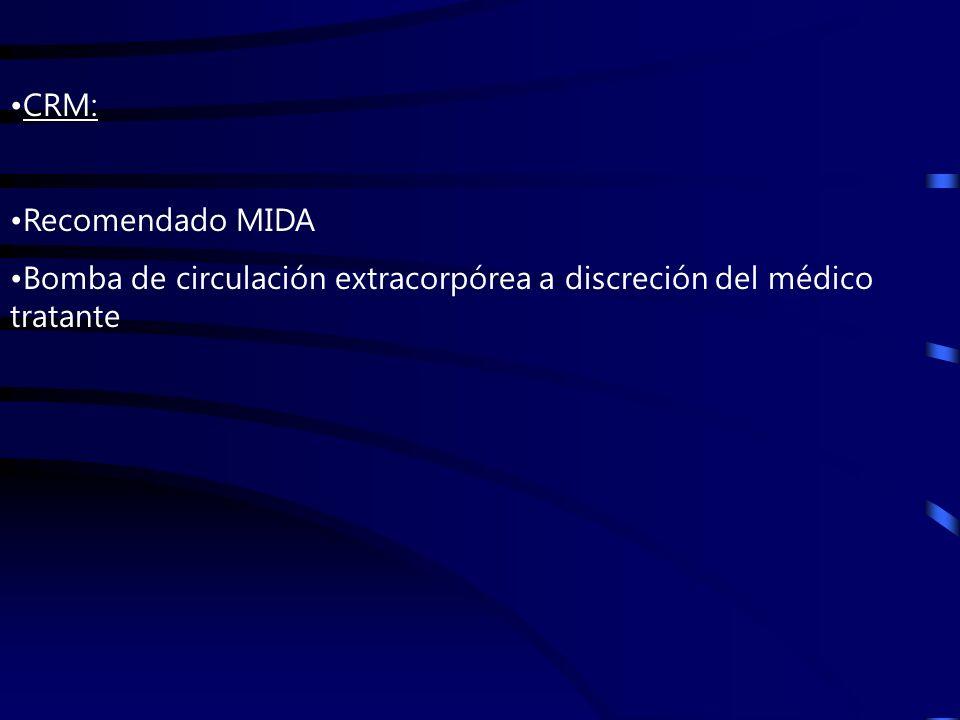 CRM: Recomendado MIDA Bomba de circulación extracorpórea a discreción del médico tratante