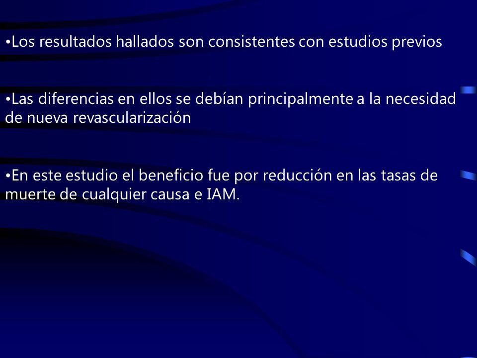 Los resultados hallados son consistentes con estudios previos Las diferencias en ellos se debían principalmente a la necesidad de nueva revascularización En este estudio el beneficio fue por reducción en las tasas de muerte de cualquier causa e IAM.