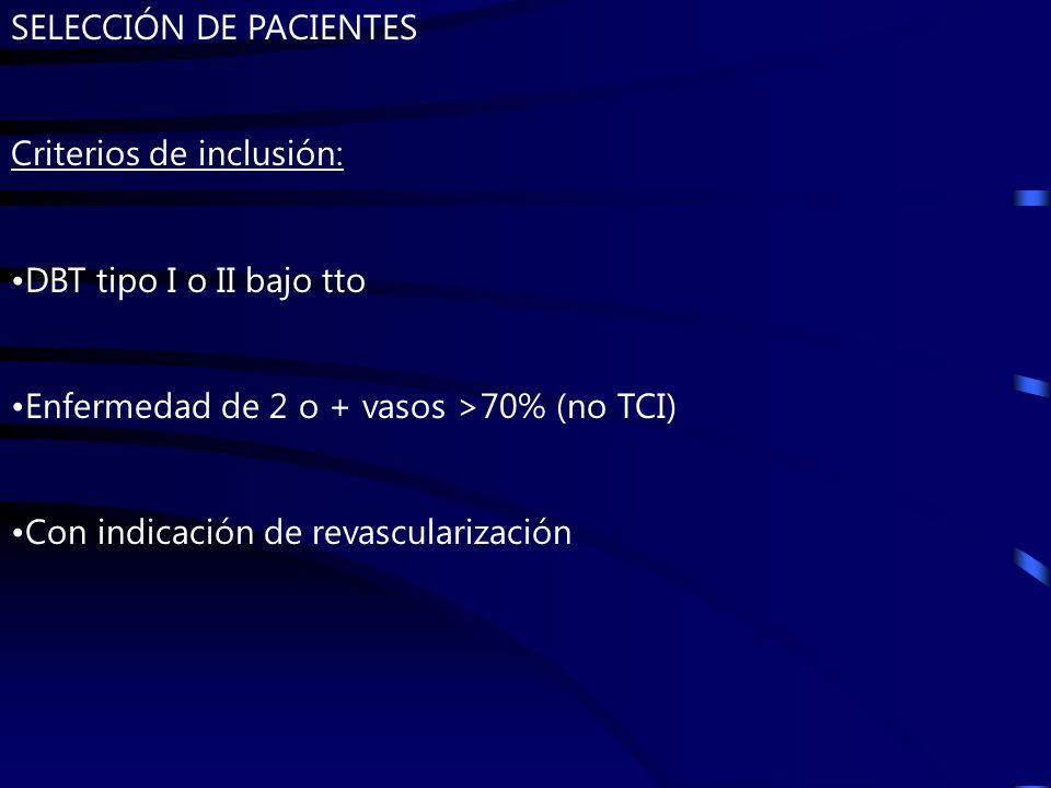 SELECCIÓN DE PACIENTES Criterios de inclusión: DBT tipo I o II bajo tto Enfermedad de 2 o + vasos >70% (no TCI) Con indicación de revascularización