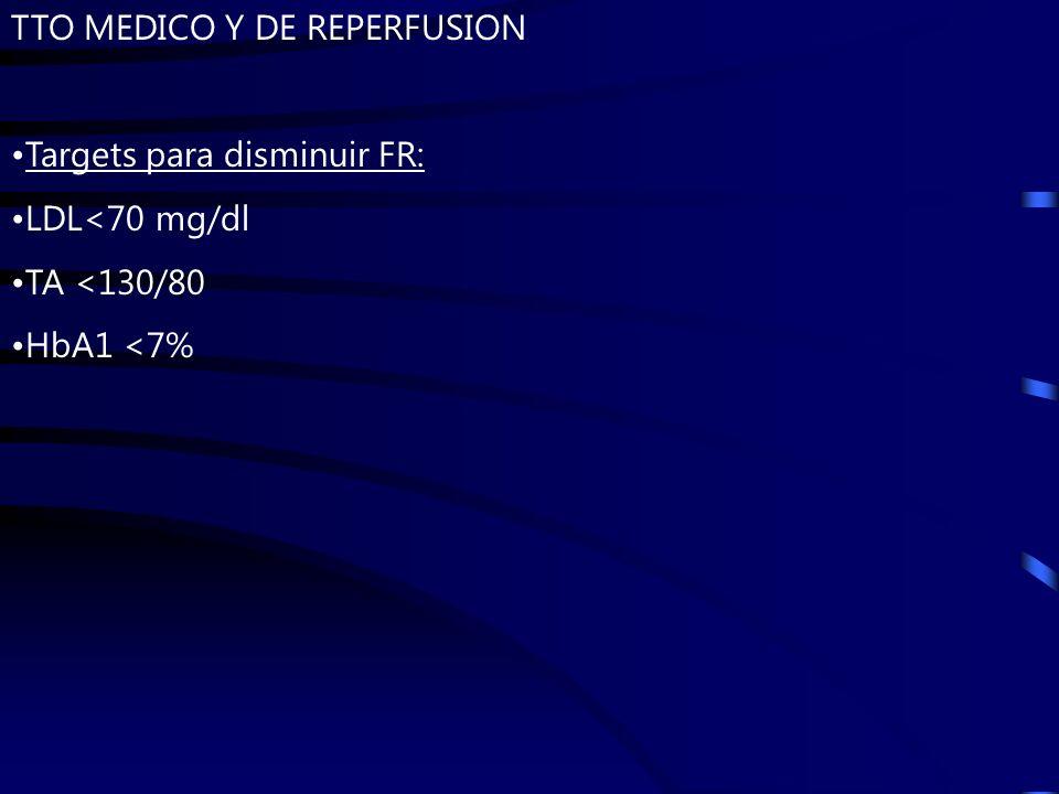 TTO MEDICO Y DE REPERFUSION Targets para disminuir FR: LDL<70 mg/dl TA <130/80 HbA1 <7%