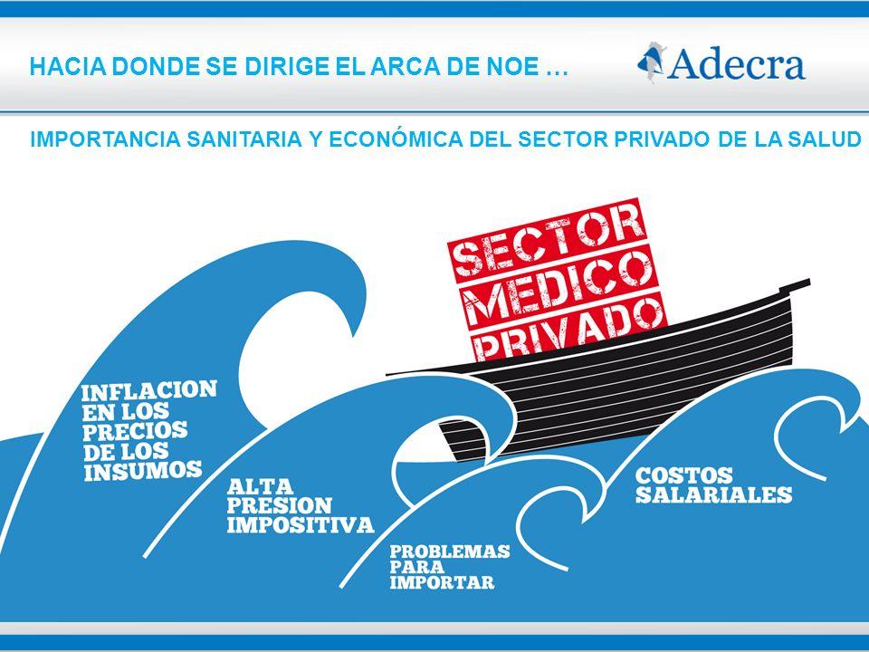 HACIA DONDE SE DIRIGE EL ARCA DE NOE … IMPORTANCIA SANITARIA Y ECONÓMICA DEL SECTOR PRIVADO DE LA SALUD