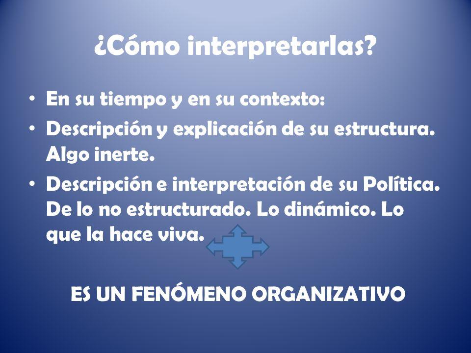 FENÓMENO ORGANIZATIVO DE: PRODUCCIÓN Y REPRODUCCIÓN DE UN ORDEN PROVISIONAL Y CONTINGENTE Producción: esfera política.