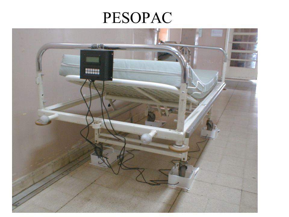 PESOPAC