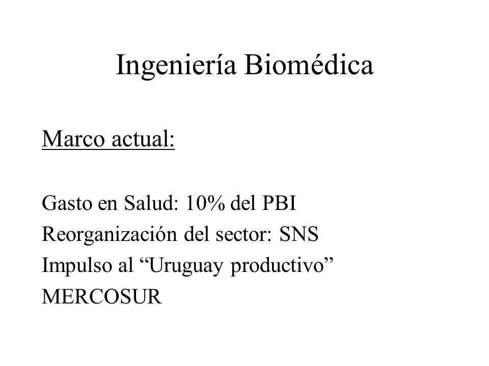 Ingeniería Biomédica Marco actual: Gasto en Salud: 10% del PBI Reorganización del sector: SNS Impulso al Uruguay productivo MERCOSUR