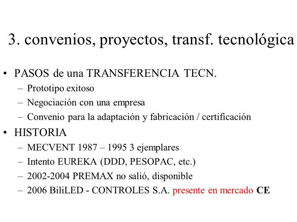 3. convenios, proyectos, transf. tecnológica PASOS de una TRANSFERENCIA TECN. –Prototipo exitoso –Negociación con una empresa –Convenio para la adapta