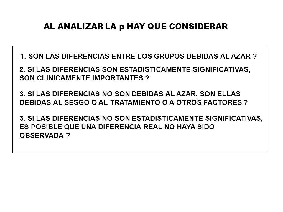 1. SON LAS DIFERENCIAS ENTRE LOS GRUPOS DEBIDAS AL AZAR ? 2. SI LAS DIFERENCIAS SON ESTADISTICAMENTE SIGNIFICATIVAS, SON CLINICAMENTE IMPORTANTES ? 3.