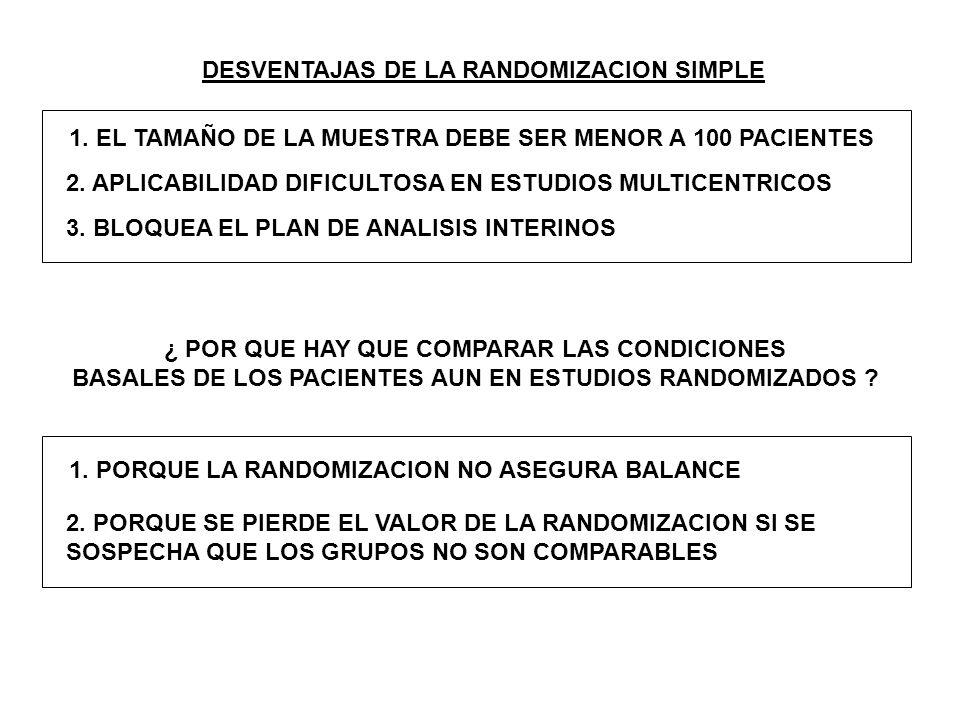 DESVENTAJAS DE LA RANDOMIZACION SIMPLE 1. EL TAMAÑO DE LA MUESTRA DEBE SER MENOR A 100 PACIENTES 2. APLICABILIDAD DIFICULTOSA EN ESTUDIOS MULTICENTRIC