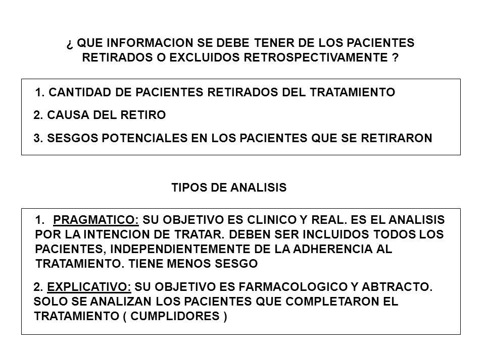 ¿ QUE INFORMACION SE DEBE TENER DE LOS PACIENTES RETIRADOS O EXCLUIDOS RETROSPECTIVAMENTE ? 1. CANTIDAD DE PACIENTES RETIRADOS DEL TRATAMIENTO 2. CAUS