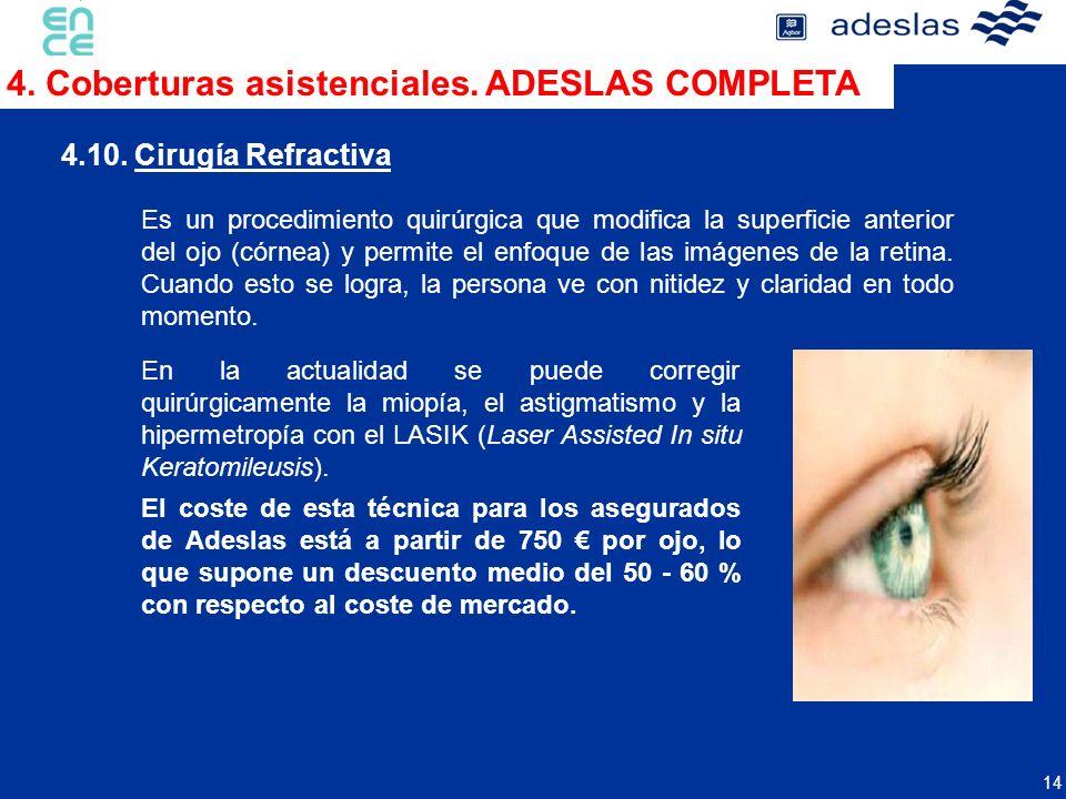 14 Es un procedimiento quirúrgica que modifica la superficie anterior del ojo (córnea) y permite el enfoque de las imágenes de la retina.