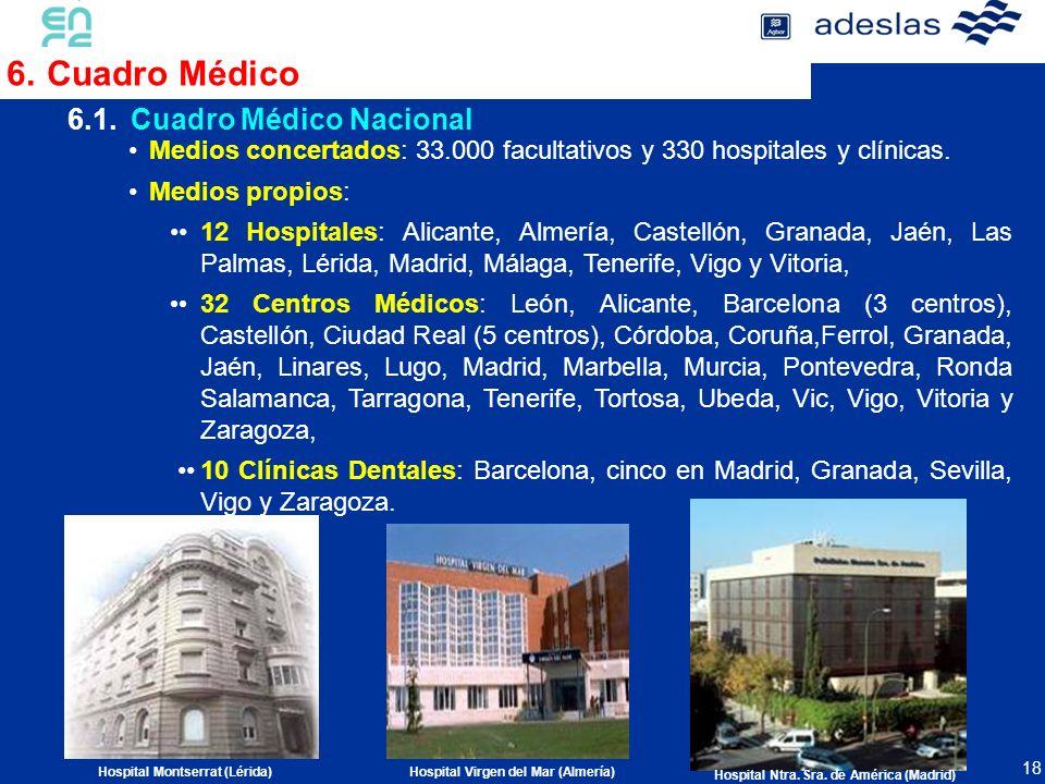18 6.1.Hospitales y Centros Propios. Medios concertados: 33.000 facultativos y 330 hospitales y clínicas. Medios propios: 12 Hospitales: Alicante, Alm