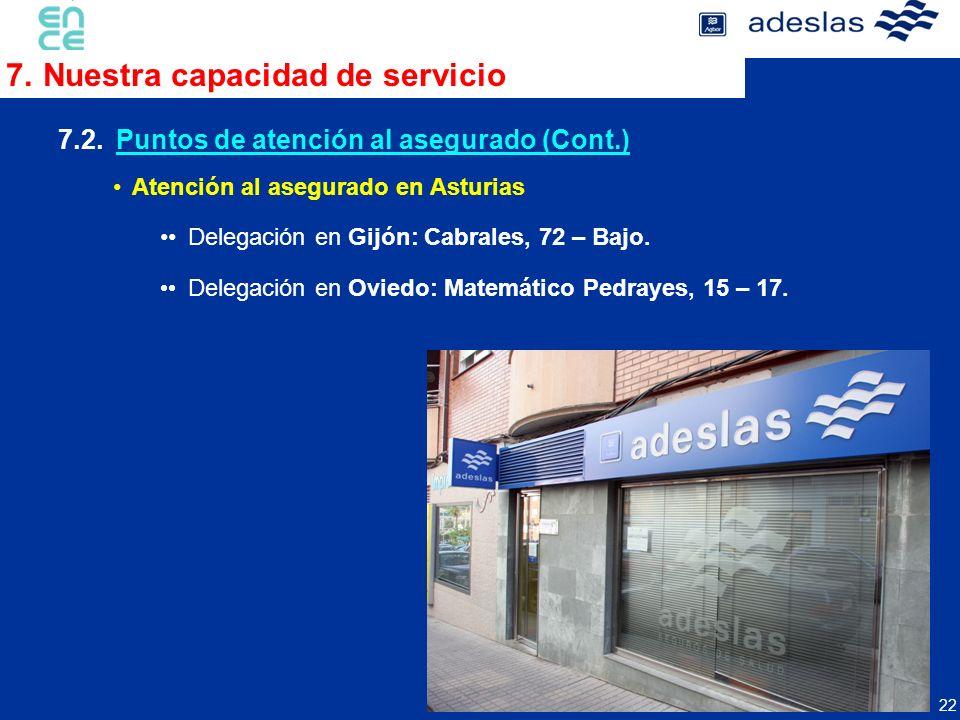 22 7.2.Puntos de atención al asegurado (Cont.) 7.Nuestra capacidad de servicio Atención al asegurado en Asturias Delegación en Gijón: Cabrales, 72 – B