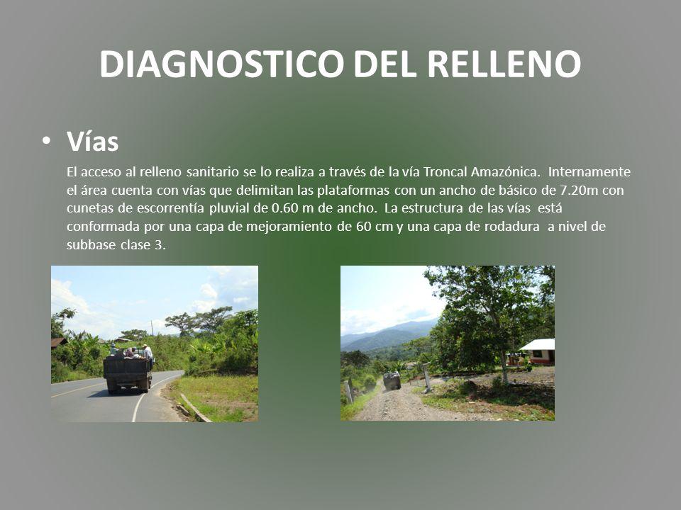 Vías El acceso al relleno sanitario se lo realiza a través de la vía Troncal Amazónica.
