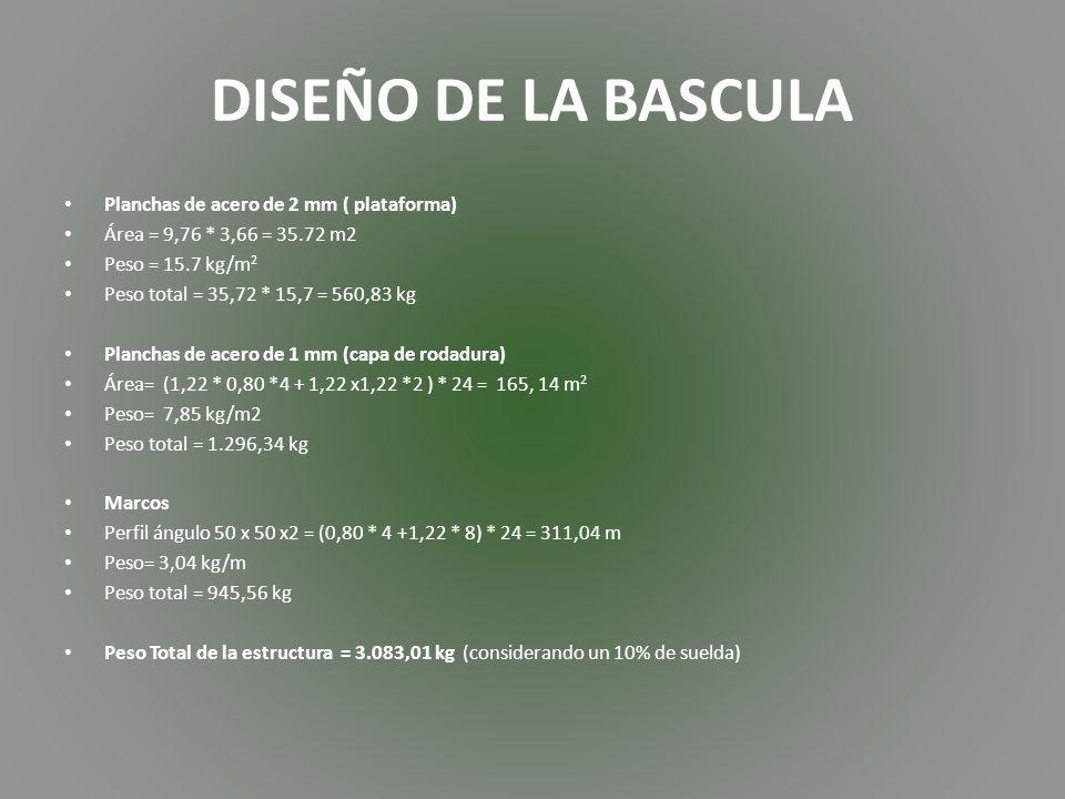DISEÑO DE LA BASCULA Planchas de acero de 2 mm ( plataforma) Área = 9,76 * 3,66 = 35.72 m2 Peso = 15.7 kg/m 2 Peso total = 35,72 * 15,7 = 560,83 kg Planchas de acero de 1 mm (capa de rodadura) Área= (1,22 * 0,80 *4 + 1,22 x1,22 *2 ) * 24 = 165, 14 m 2 Peso= 7,85 kg/m2 Peso total = 1.296,34 kg Marcos Perfil ángulo 50 x 50 x2 = (0,80 * 4 +1,22 * 8) * 24 = 311,04 m Peso= 3,04 kg/m Peso total = 945,56 kg Peso Total de la estructura = 3.083,01 kg (considerando un 10% de suelda)