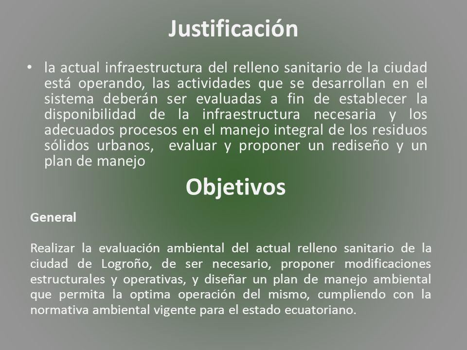 CONCLUSIONES El relleno sanitario de la ciudad de Logroño, no dispone de una balanza, con la cual se podría realizar el pesaje de los residuos generados por día los mismos que van a ser dispuestos en las celdas respectivas.