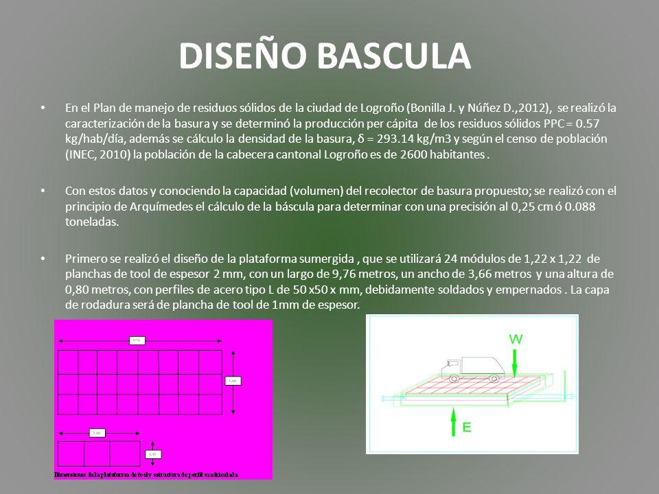 DISEÑO BASCULA En el Plan de manejo de residuos sólidos de la ciudad de Logroño (Bonilla J.