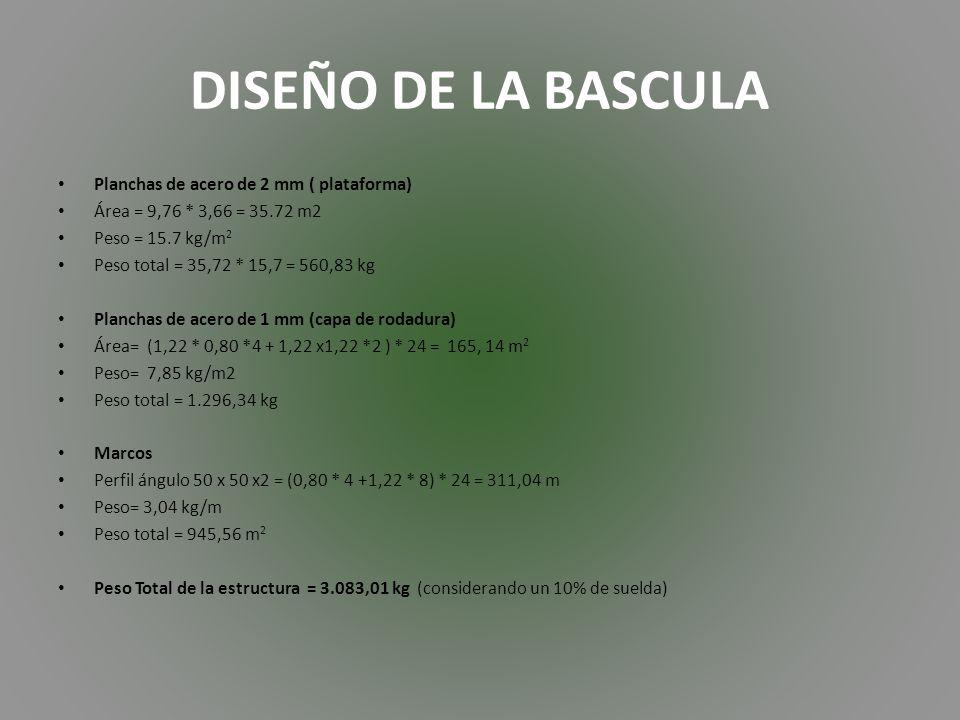 DISEÑO DE LA BASCULA Planchas de acero de 2 mm ( plataforma) Área = 9,76 * 3,66 = 35.72 m2 Peso = 15.7 kg/m 2 Peso total = 35,72 * 15,7 = 560,83 kg Planchas de acero de 1 mm (capa de rodadura) Área= (1,22 * 0,80 *4 + 1,22 x1,22 *2 ) * 24 = 165, 14 m 2 Peso= 7,85 kg/m2 Peso total = 1.296,34 kg Marcos Perfil ángulo 50 x 50 x2 = (0,80 * 4 +1,22 * 8) * 24 = 311,04 m Peso= 3,04 kg/m Peso total = 945,56 m 2 Peso Total de la estructura = 3.083,01 kg (considerando un 10% de suelda)