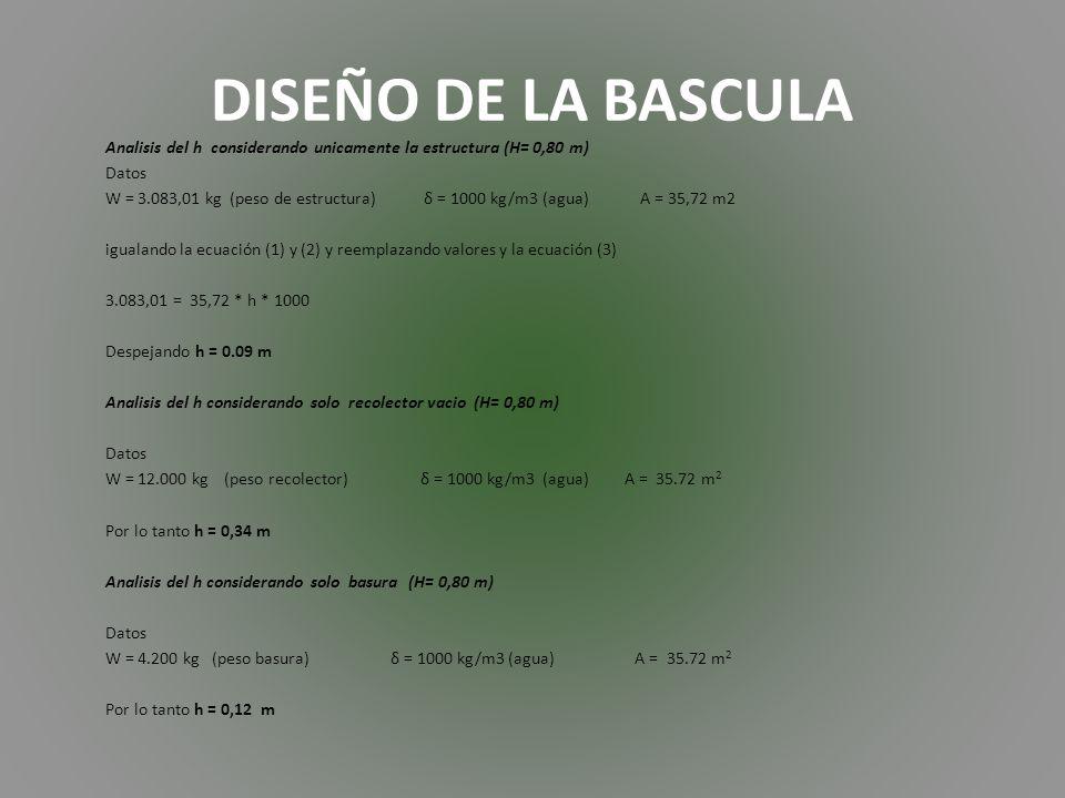 DISEÑO DE LA BASCULA Analisis del h considerando unicamente la estructura (H= 0,80 m) Datos W = 3.083,01 kg (peso de estructura) δ = 1000 kg/m3 (agua) A = 35,72 m2 igualando la ecuación (1) y (2) y reemplazando valores y la ecuación (3) 3.083,01 = 35,72 * h * 1000 Despejando h = 0.09 m Analisis del h considerando solo recolector vacio (H= 0,80 m) Datos W = 12.000 kg (peso recolector) δ = 1000 kg/m3 (agua) A = 35.72 m 2 Por lo tanto h = 0,34 m Analisis del h considerando solo basura (H= 0,80 m) Datos W = 4.200 kg (peso basura) δ = 1000 kg/m3 (agua) A = 35.72 m 2 Por lo tanto h = 0,12 m