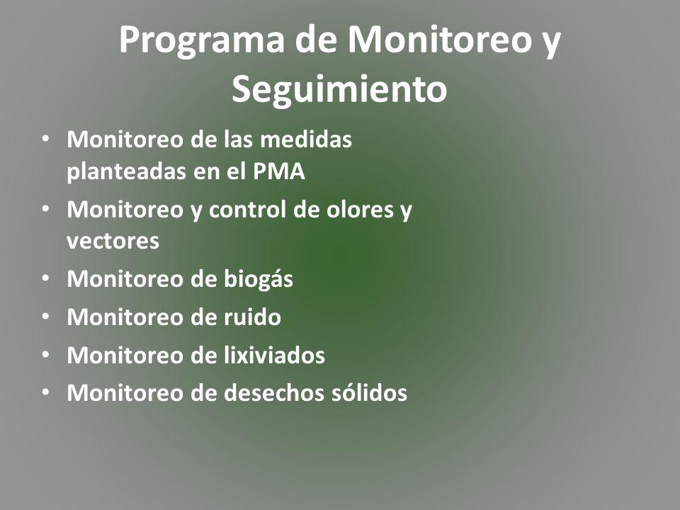 Programa de Monitoreo y Seguimiento Monitoreo de las medidas planteadas en el PMA Monitoreo y control de olores y vectores Monitoreo de biogás Monitoreo de ruido Monitoreo de lixiviados Monitoreo de desechos sólidos