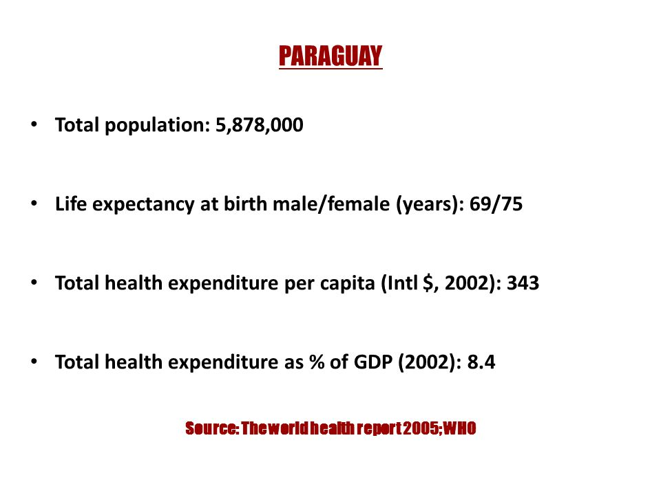 PARAGUAY Total population: 5,878,000 Life expectancy at birth male/female (years): 69/75 Total health expenditure per capita (Intl $, 2002): 343 Total health expenditure as % of GDP (2002): 8.4 Source: The world health report 2005; WHO