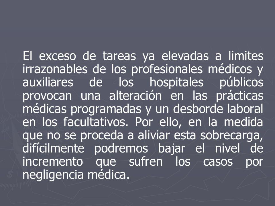 El exceso de tareas ya elevadas a limites irrazonables de los profesionales médicos y auxiliares de los hospitales públicos provocan una alteración en