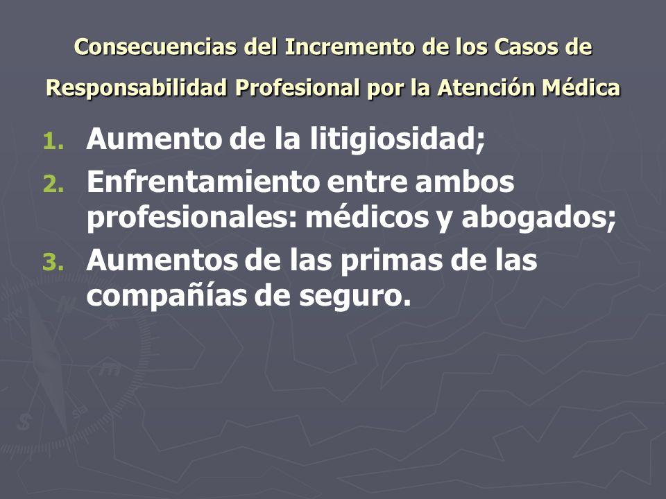 Consecuencias del Incremento de los Casos de Responsabilidad Profesional por la Atención Médica 1. 1. Aumento de la litigiosidad; 2. 2. Enfrentamiento