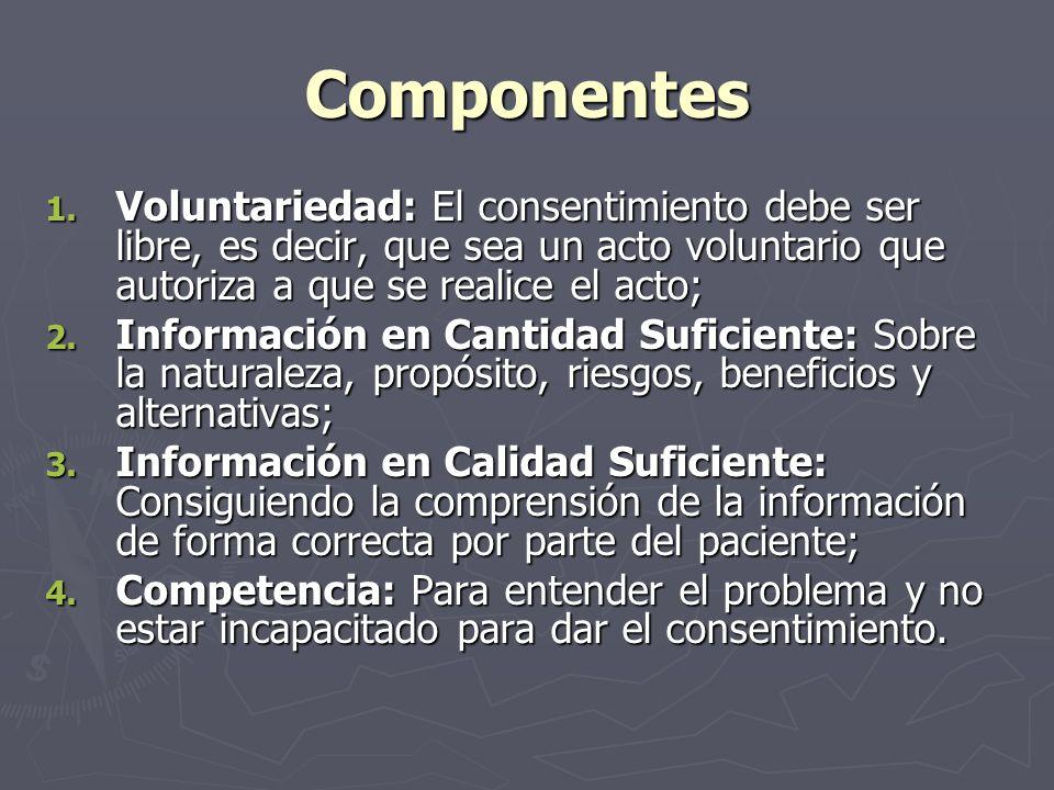 Componentes 1. Voluntariedad: El consentimiento debe ser libre, es decir, que sea un acto voluntario que autoriza a que se realice el acto; 2. Informa