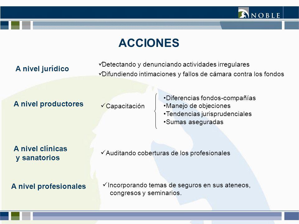 ACCIONES A nivel jurídico Detectando y denunciando actividades irregulares Difundiendo intimaciones y fallos de cámara contra los fondos A nivel produ