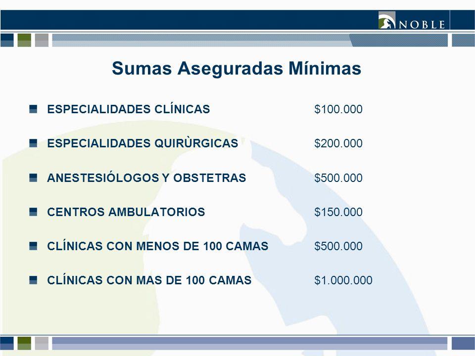 Sumas Aseguradas Mínimas ESPECIALIDADES CLÍNICAS$100.000 ESPECIALIDADES QUIRÙRGICAS$200.000 ANESTESIÓLOGOS Y OBSTETRAS$500.000 CENTROS AMBULATORIOS$15