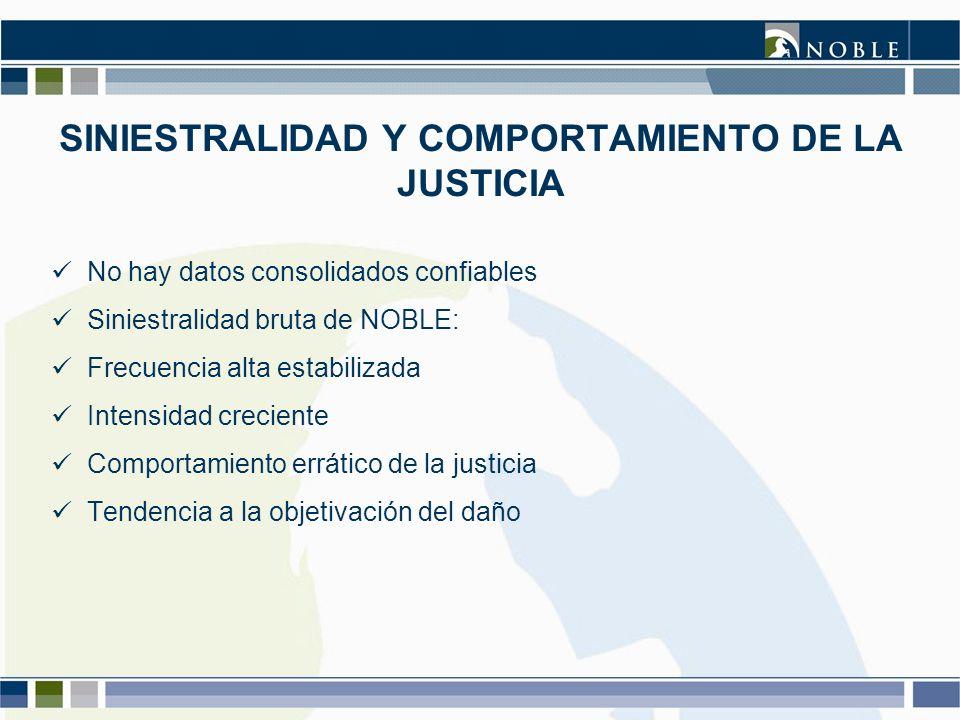SINIESTRALIDAD Y COMPORTAMIENTO DE LA JUSTICIA No hay datos consolidados confiables Siniestralidad bruta de NOBLE: Frecuencia alta estabilizada Intens