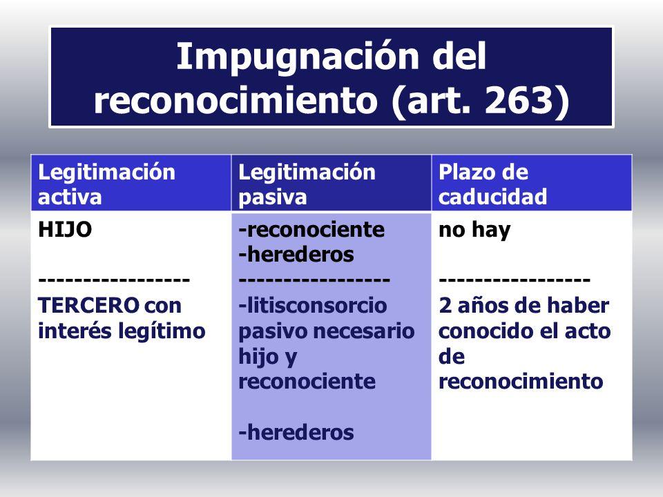 Impugnación del reconocimiento (art. 263) Legitimación activa Legitimación pasiva Plazo de caducidad HIJO ----------------- TERCERO con interés legíti